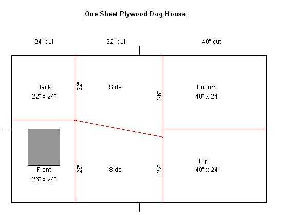 One Sheet 4 X 8 Plywood Dog House Resha Sled